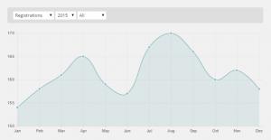 statistics-chart-monthly